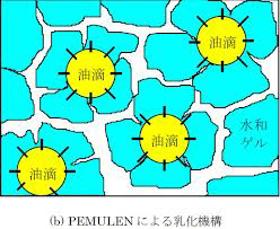 Picture of Pemulen® TR1